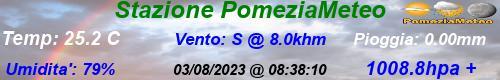 Pomezia Lazio, IT